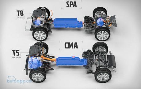 鎖定全球最大市場 Volvo電動車2019年將在中國投產